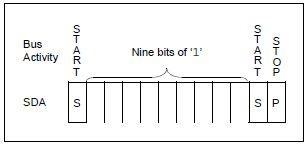EEPROM chip software reset via F28069 I2C bus - C2000