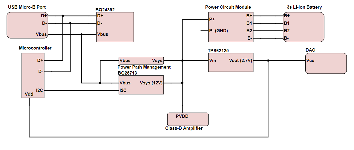 edit: simple block diagram for clarity