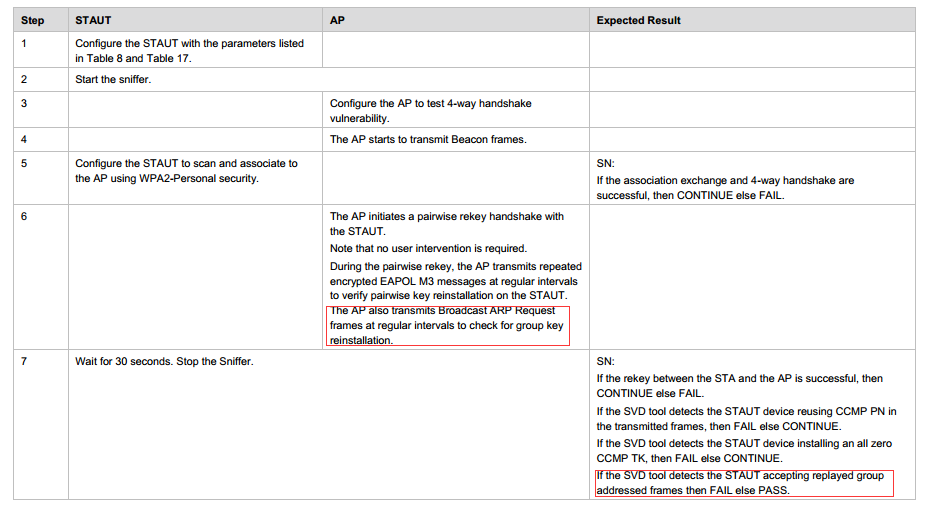 Resolved] Linux/WL1831MOD: WIFI certification WTS cases test SVD-5.2 ...