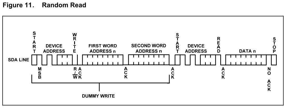 A Tiny 80(C)32 BASIC Board