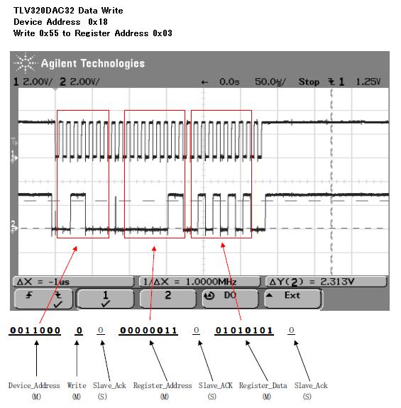 CCS/TLV320DAC32: TLV320DAC32 I2C I/F  (Read, Write) - Audio