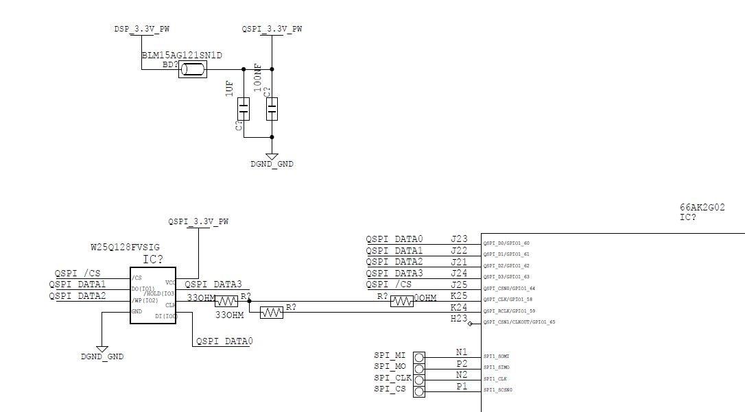 66ak2g02  resistor should be connected for spi clk