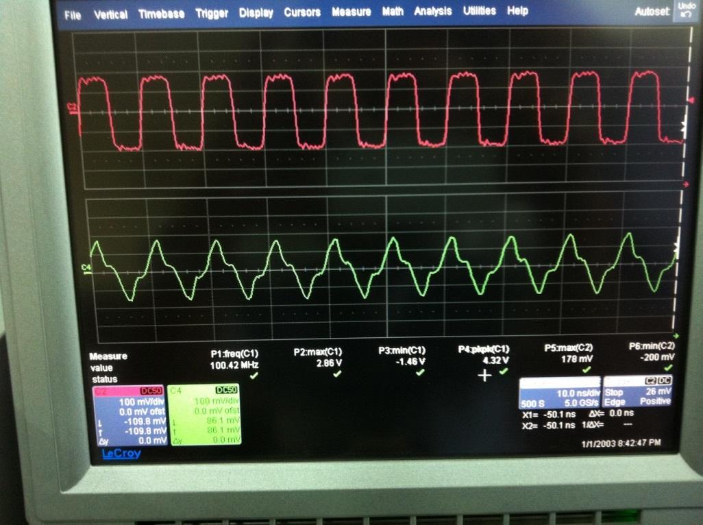 DAC3162EVM: DAC3162 EVM output FPGA Clk (LVPECL