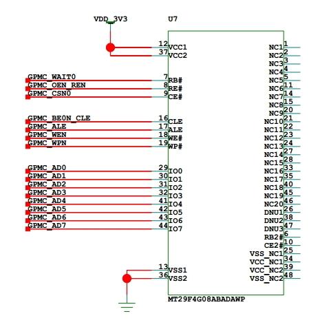 AM3352: NAND boot fails - Processors forum - Processors - TI E2E