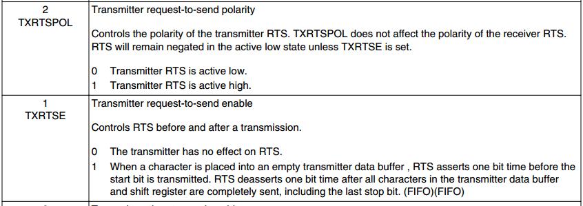RTOS/AM5728: Special UART RTS signal handling - Processors