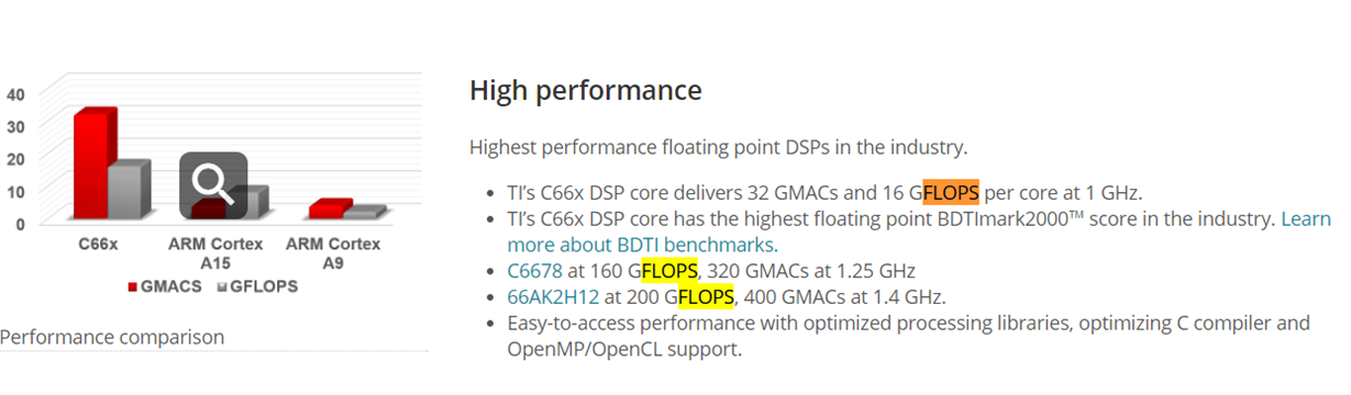 TDA2SX: Number of GFLOPS , DLOPS? How to calculate the