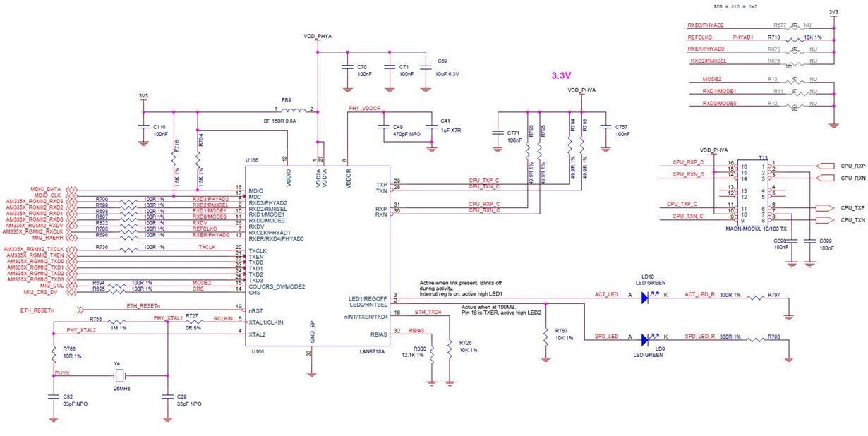Resolved] AM335X: RGMII and RMII PHY configuration