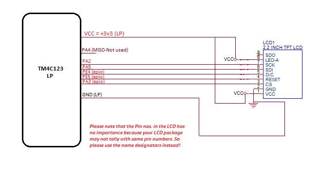 Initializing ILI9341 based Color TFT with TM4C123 using SPI & GPIO