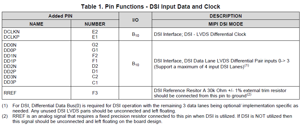 Resolved] DLPC3430: IP Type Definition for DSI port on DLPC3430