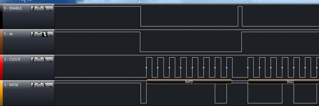 Resolved] CC3200 SPI Mode 0 problem - Wi-Fi forum - Wi-Fi