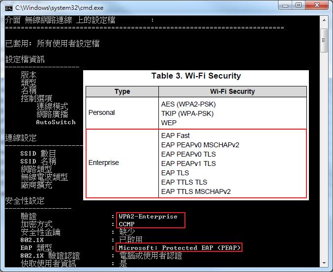Resolved] RTOS/CC3120: Wi-Fi Security - Wi-Fi forum - Wi-Fi