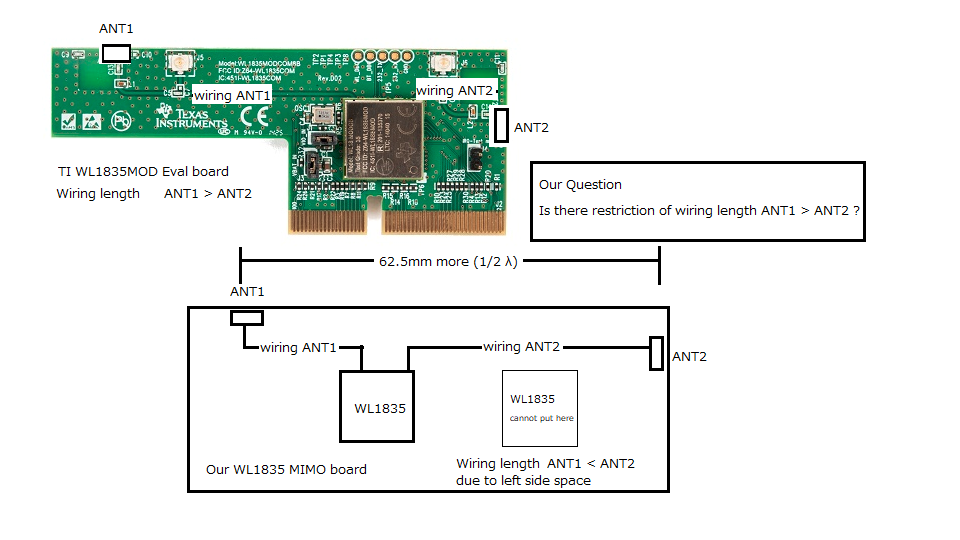 Resolved Linux Wl1835mod Mimo Ant1 And Ant2 Wiring Length