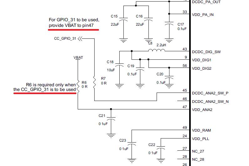 CC3200: Using PIN 45 as GPIO 31? - Wi-Fi forum - Wi-Fi - TI