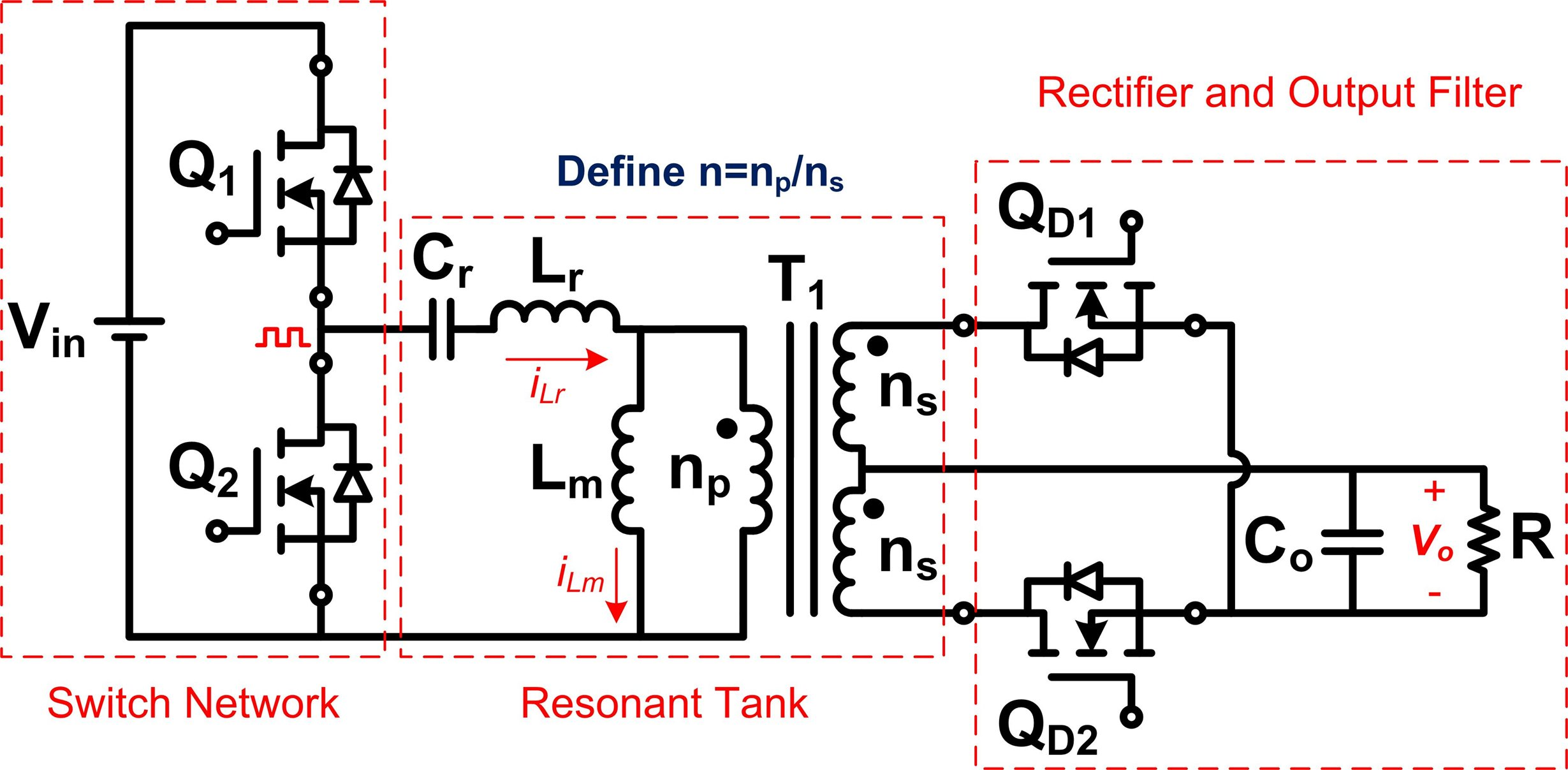Power Tips How Gan Devices Boost Resonant Converter
