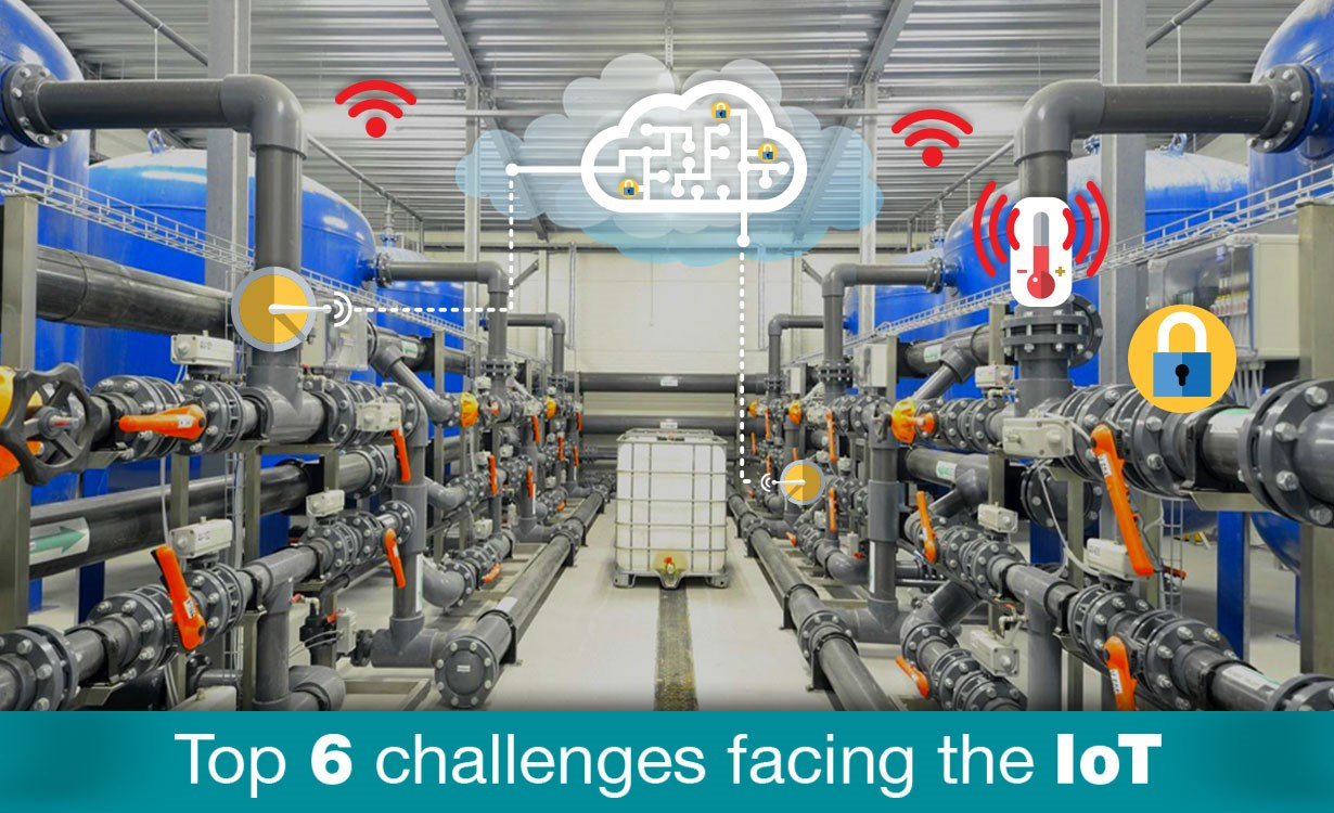 The Top 6 Challenges Facing Iot And How We Are