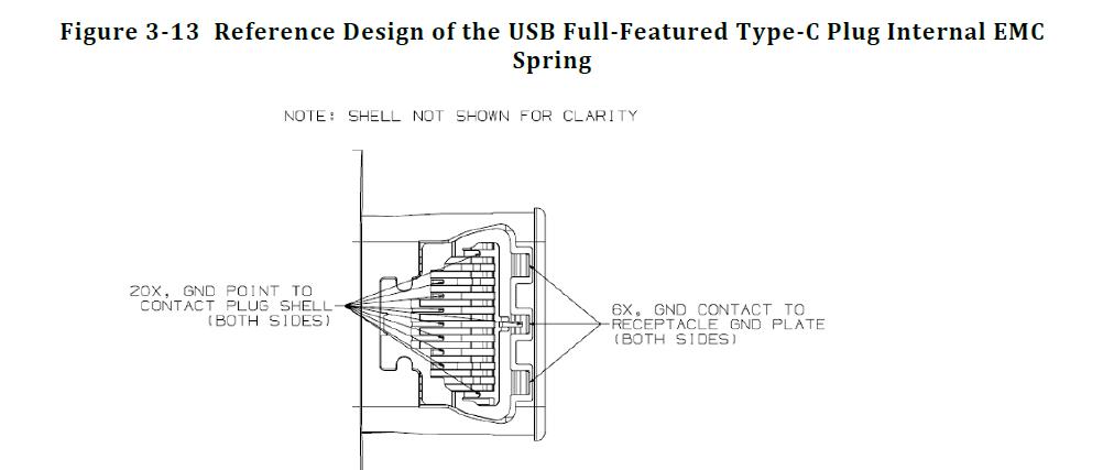 usb typ c - usb forum - usb