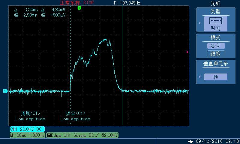 CC1310 Power consumption when low power mode - Sub-1 GHz