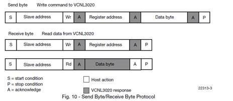 Resolved] MSP430 I2C Communication Using USCI Hardware and