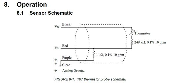 Thermistor Differential Wiring Diagram -1999 Dodge Ram 1500 Wiring Harness  | Begeboy Wiring Diagram SourceBegeboy Wiring Diagram Source