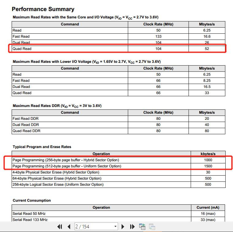 Resolved] Linux/AM5728: QSPI and SPI driver performance