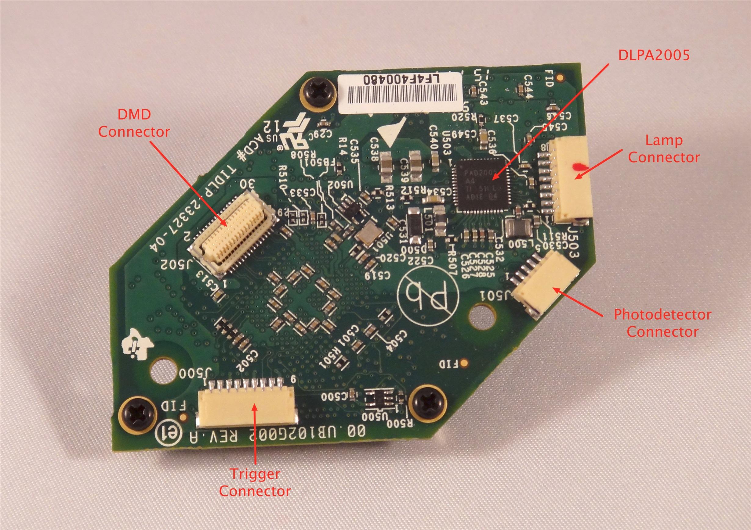 A Look Inside The Dlp Nirscan Nano Dlp Nirscan And