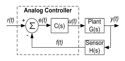 Analog controlled feedback system