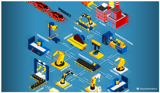Smart Factories Of The Future Enabling Technologies For