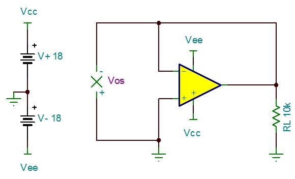 "Trust, but verify"" SPICE model accuracy, part 5: input offset"