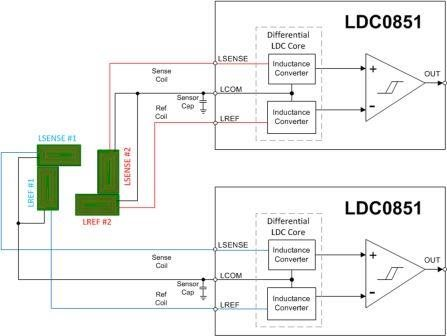 Inductive sensing: reliably detect faults in circuit breakers using ...