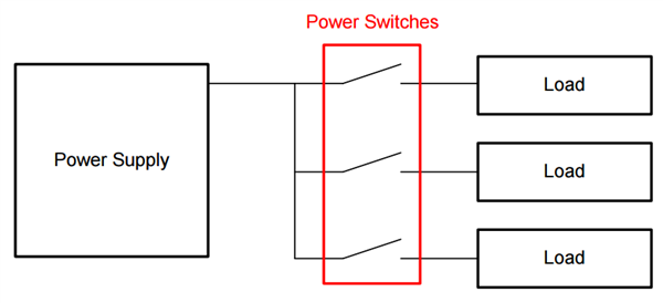 when to use load switches in place of discrete mosfets