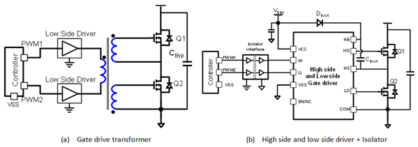gate drive transformer vs  high  low side driver  which way