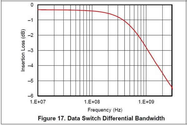 protect automotive usb circuits against short-to-battery faults  u2013 part 1
