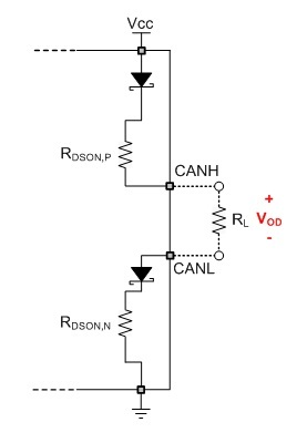 learn the inner workings of a can bus driver and how to debug yourfigure 3 equivalent schematic using rdson resistor values