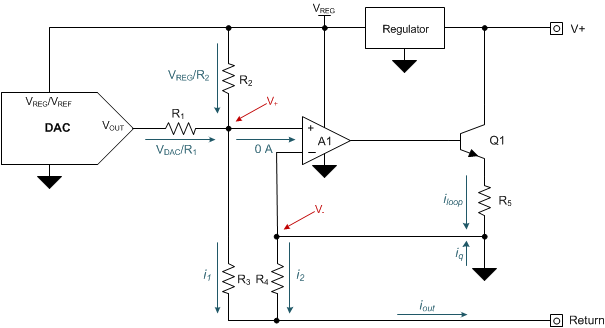industrial dacs  how to design 2-wire transmitters - precision hub - archives