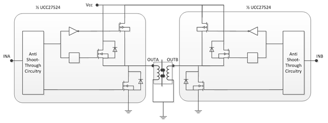 The Secret Life Of Mosfet Igbt Gate Drivers Power House