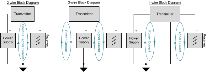 3 wire transmitter connection diagram 3 image 0 20ma and 4 20ma current loop precision data converters forum on 3 wire transmitter connection