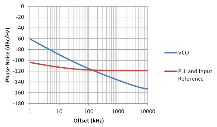 how to find bandwidth of a filter