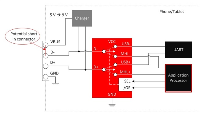 Series Circuit Wchaverri39s Blog