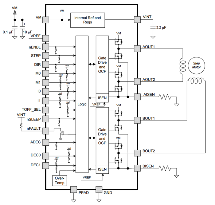 motor drive forum top faqs part 1  how to read a motor driver datasheet