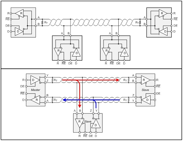 Rs 485 basics introduction industrial strength blogs ti e2e figure 2 half and full duplex rs 485 network connections sciox Images