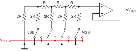 Binary weighted resistor structure