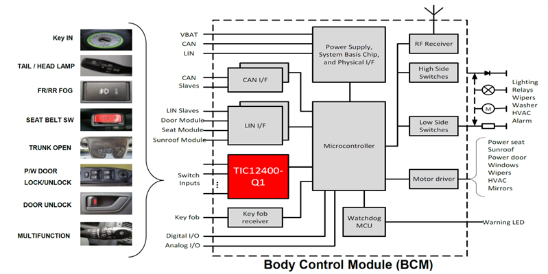Figure 1 Bcm Implementation With The Tic12400 Q1