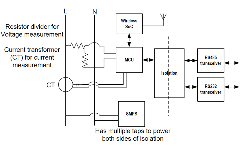 3 Phase Energy Meter Connection Diagram With Ct And Pt