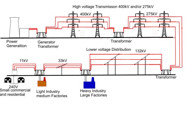 Electricity Voltage Singapore