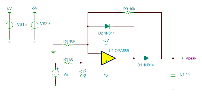 resolved super high speed peak detector needed amplifiers forum rh e2e ti com