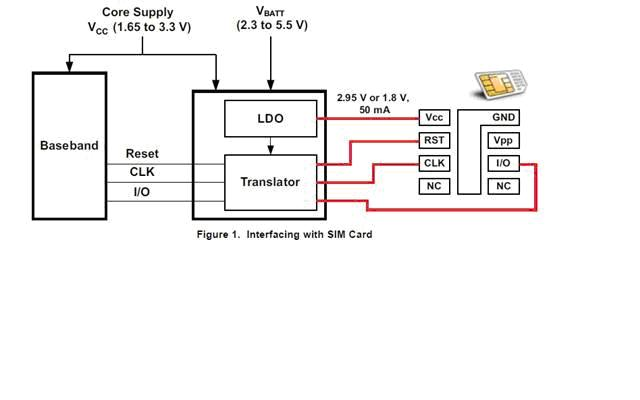 resolved  how to interface tus3210 to sim card   - consumer  u0026 computing forum