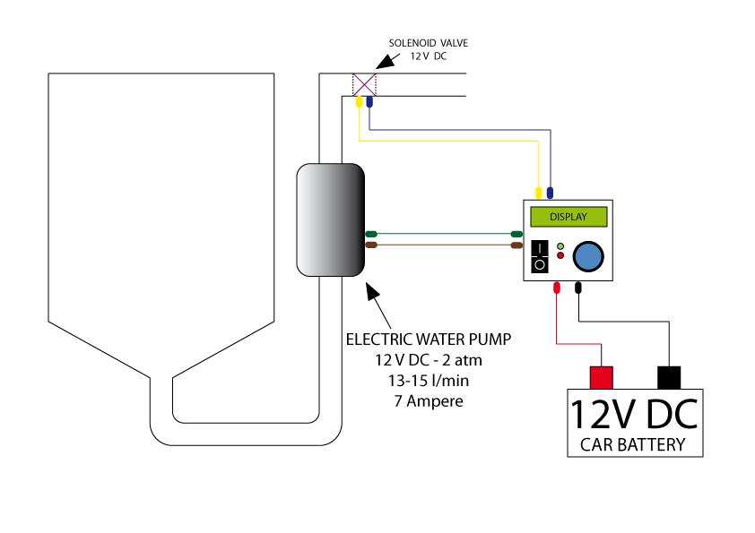 1k furthermore 1k moreover Standard Wiring Diagram Symbols likewise International Ac Wiring Diagram likewise 12v Solenoid Valve Wiring Diagram. on relays1