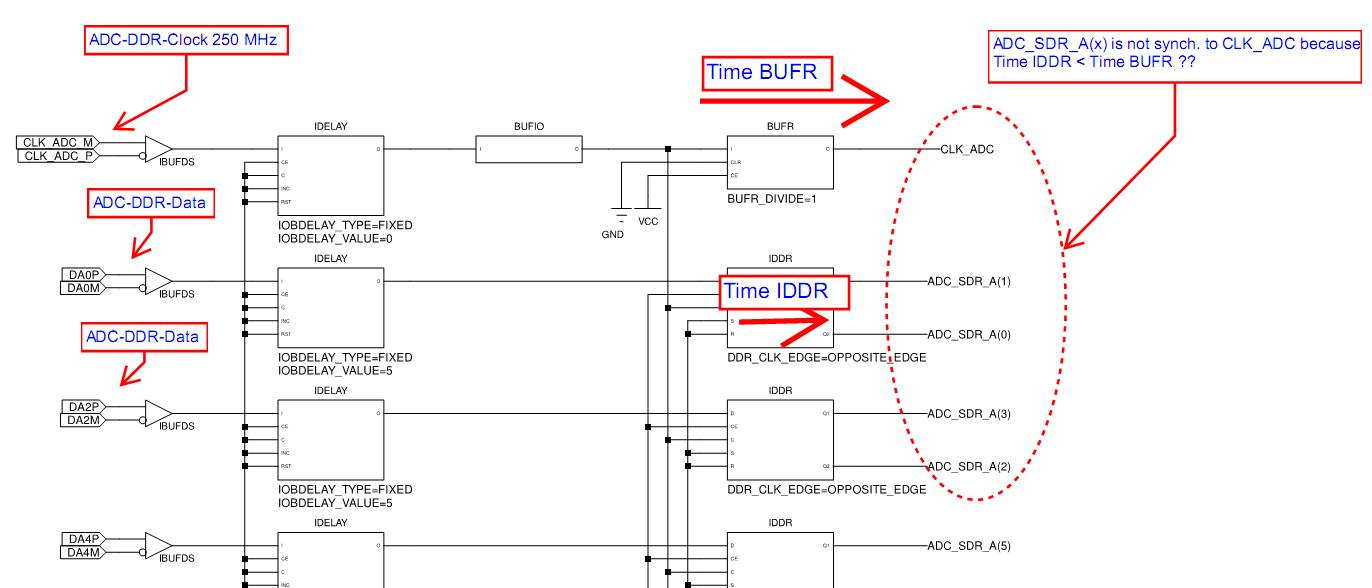 Resolved Interfacing Ads5400 With Virtex 6 Via A Fmc Adc Adapter Block Diagram Do You Have Hint For Me Or Know The Failure I