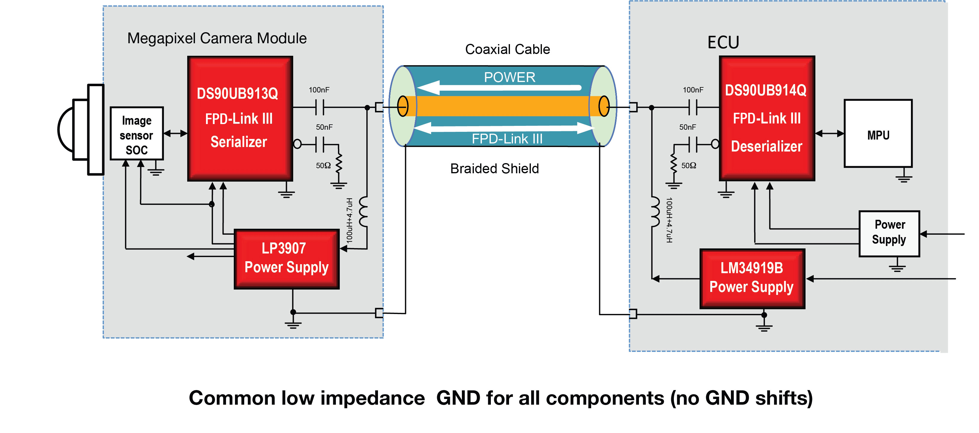 Engineering The World Through Analog Wire Blogs Ti E2e Cvr Starter Motor Wiring Diagram