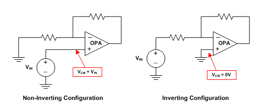 what you need to know about cmrr the operational amplifier part 1 rh e2e ti com